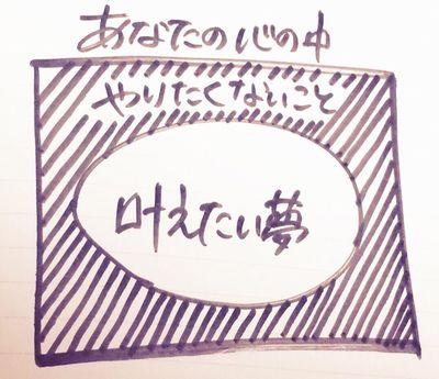 jikogiman_zukei